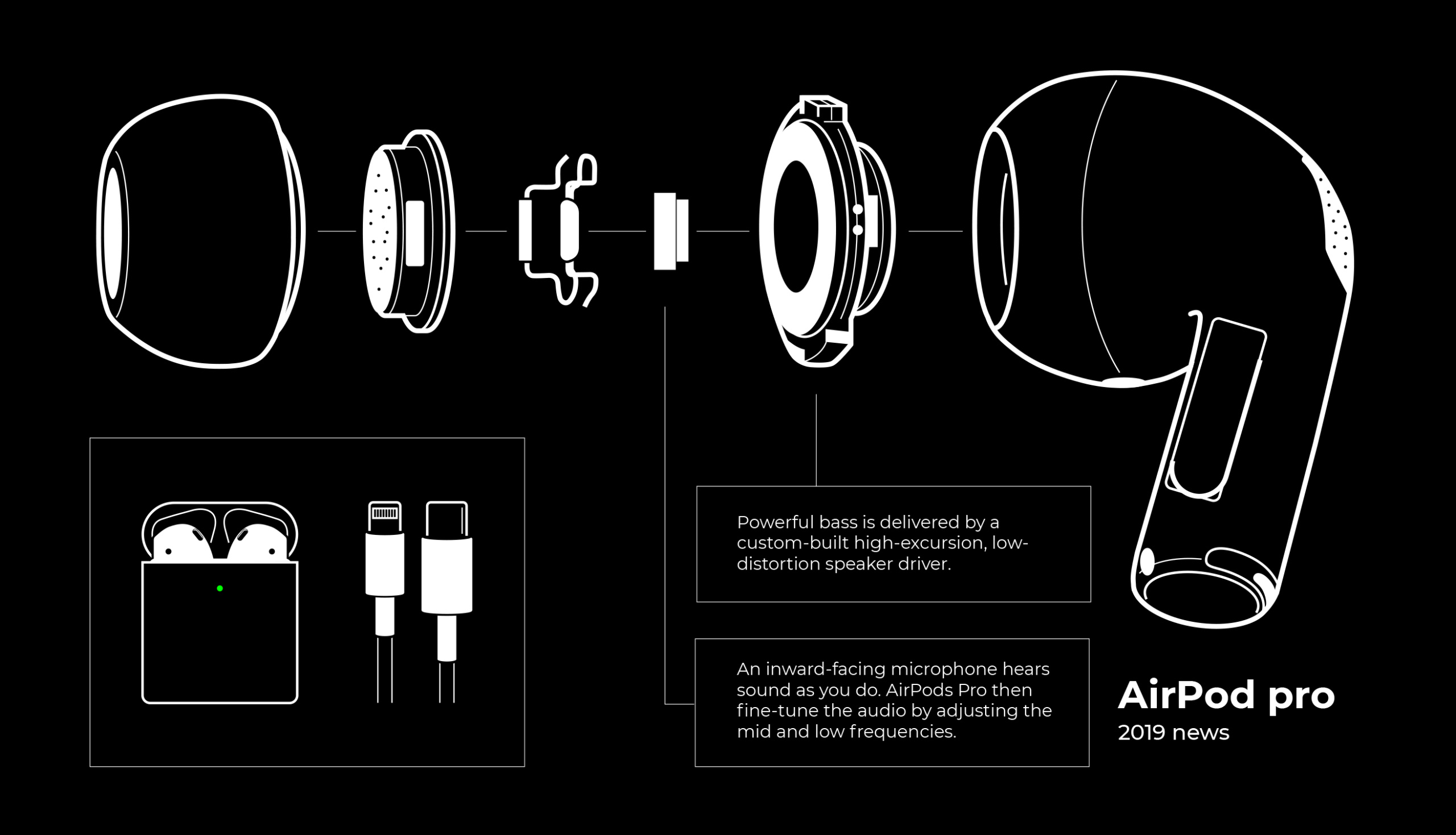 Air Pod tech drawing